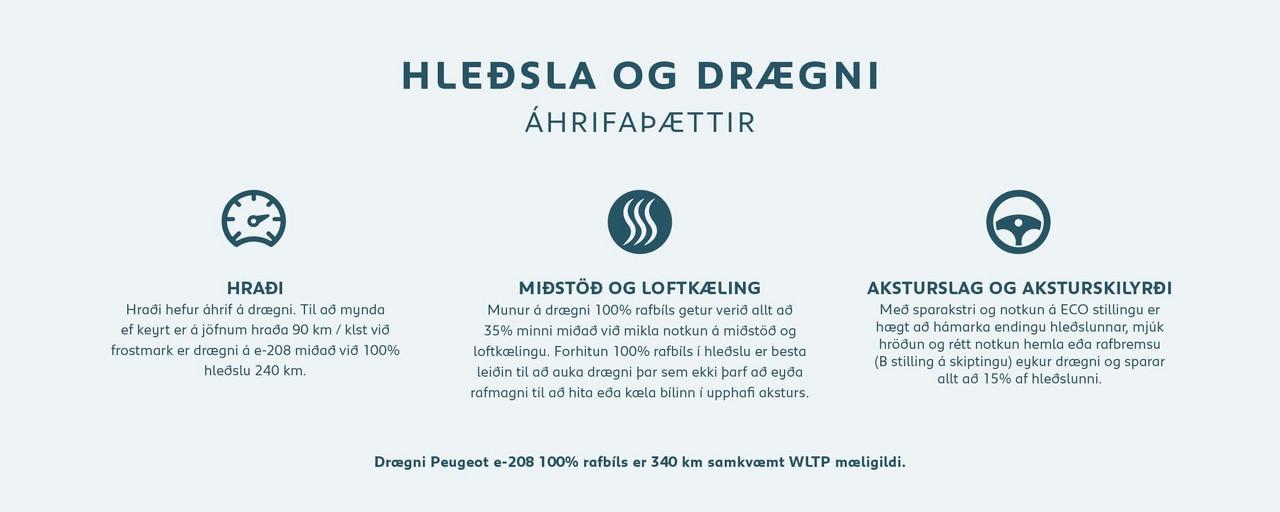 Hleðla og drægni Peugeot e-208