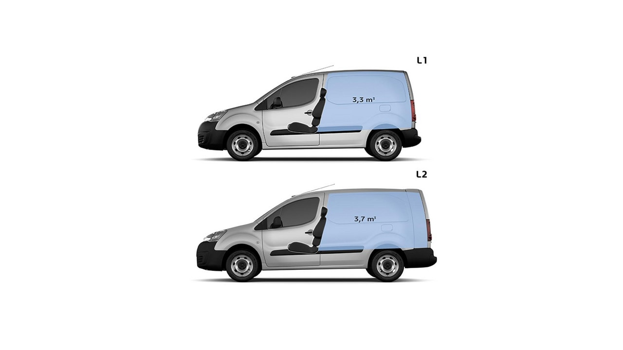 /image/43/6/peugeot-partner-techinfo-03.101409.166436.jpg